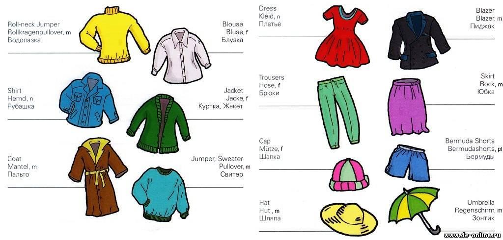 Названия Одежды